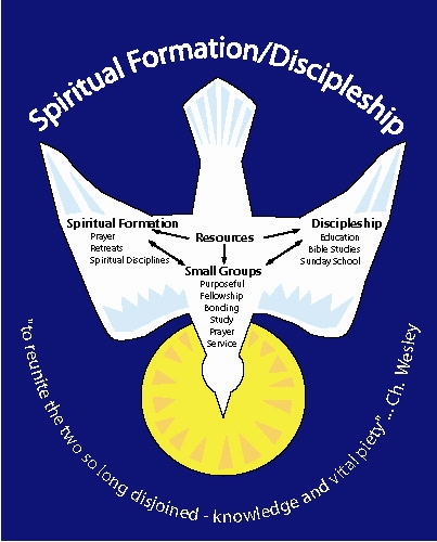 what is spiritual formation Diane chandler, at regent university in virginia beach, offers this definition in  her new book, christian spiritual formation: an integrated.